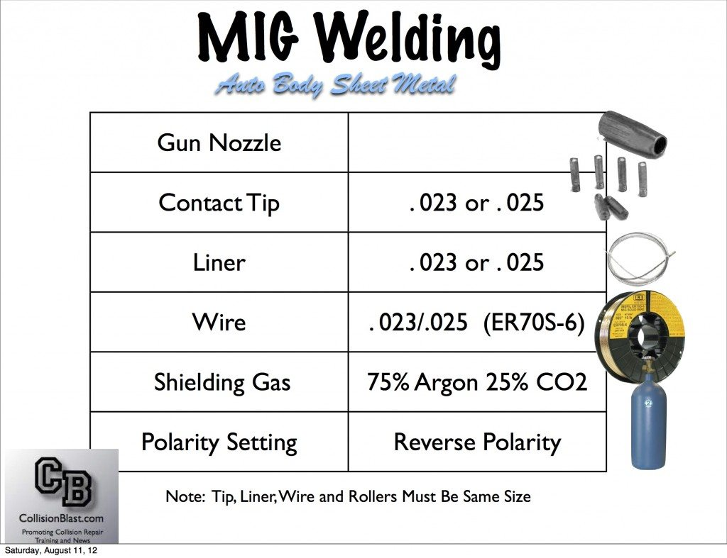 Mig Welding Basics Parts Of A Welder Video Tutorial Diagram For Pdf Copy